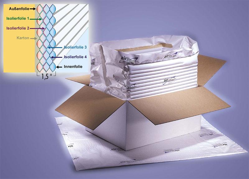 杜邦包装材料和技术背后的创新运输包装概念